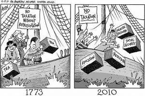 libertarian-evolution