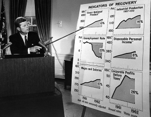 JFK tax cut