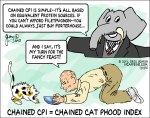 chained cpi catfood
