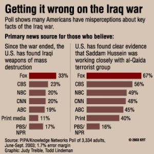 wrong on Iraq