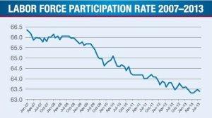 27economix-participation-2007-blog480
