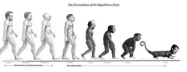 deevolution of repubs
