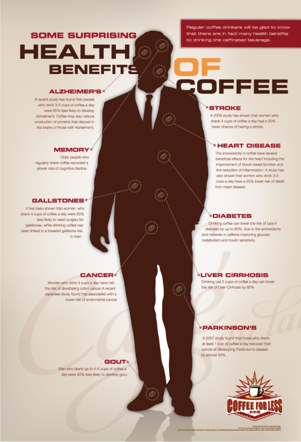 health-benefits-of-coffee